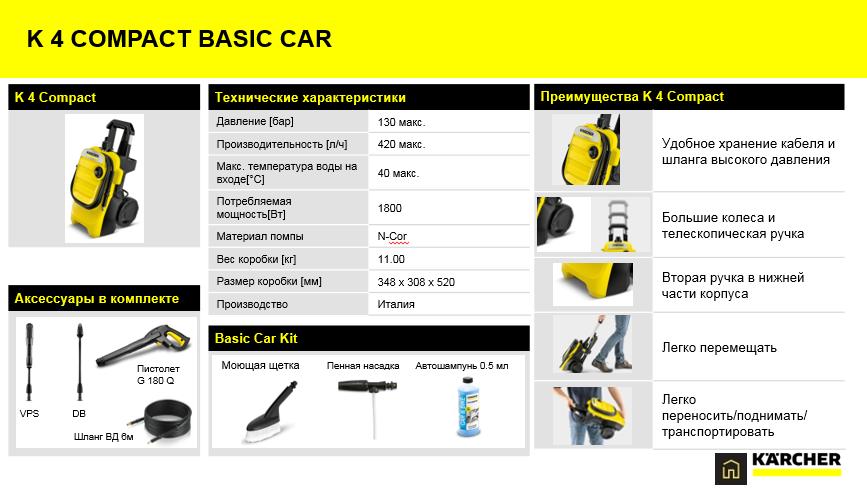 Минимойка Karcher K4 Compact Basic Car
